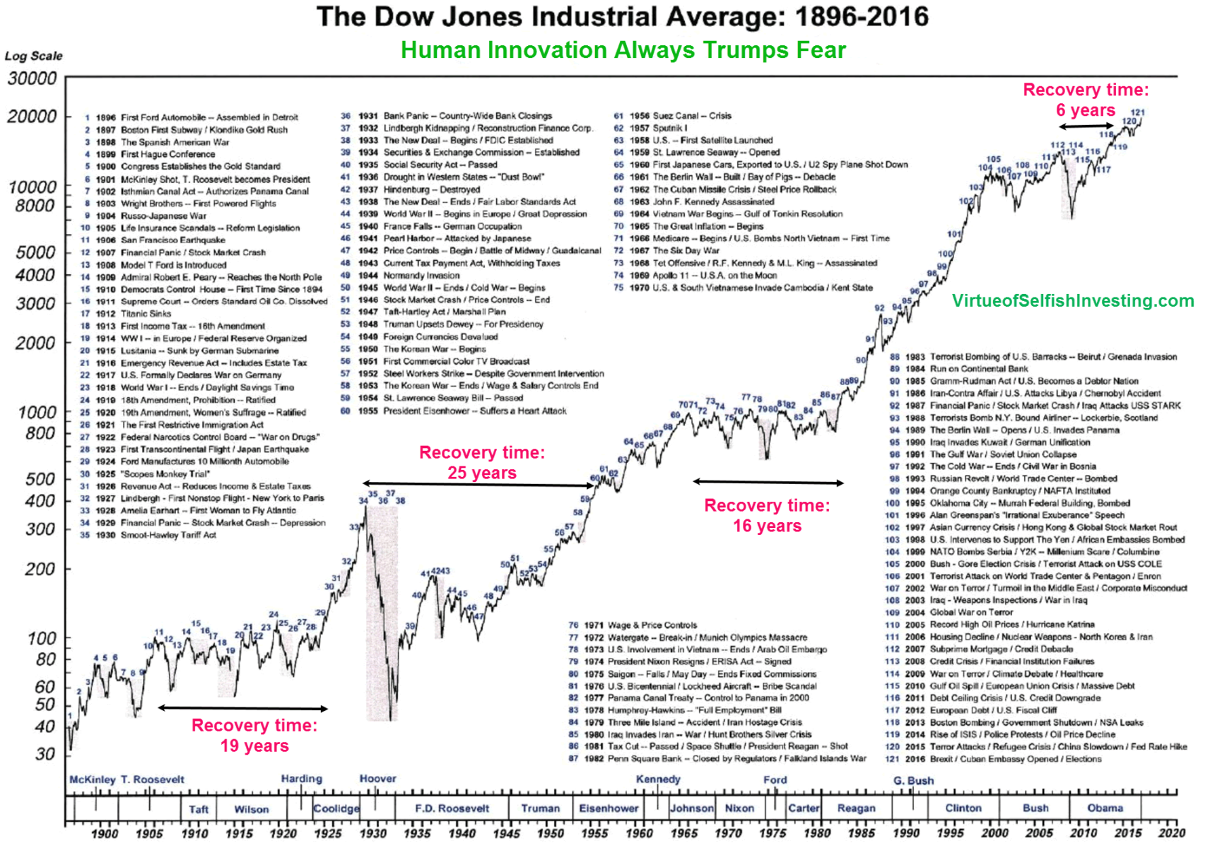 History of the forex market how it all began