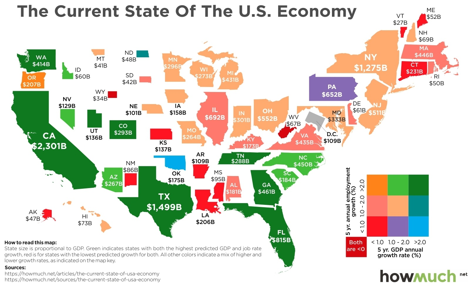 current state of the us economy essay homework writing service  current state of the us economy essay briefly discuss the current state of the united states
