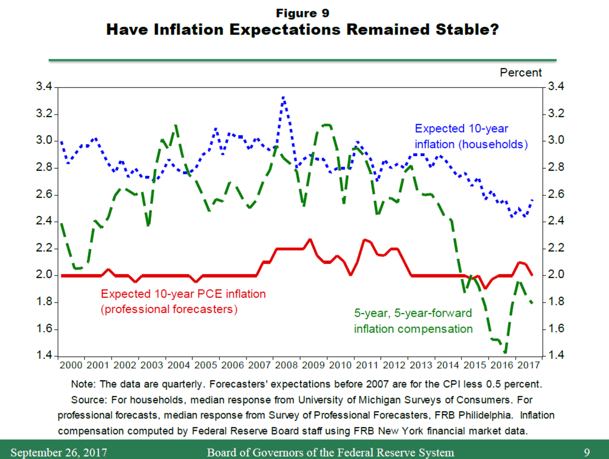 Inflation, Uncertainty, and Monetary Policy - The Big Picture