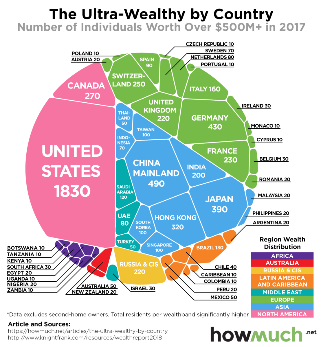 Where the World's Ultra Rich Population Lives - The Big Picture