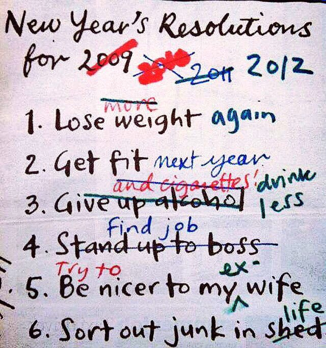 BBRG: Why Your New Year's Resolutions Won't Work Out