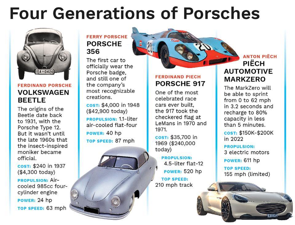 Pich Automotive