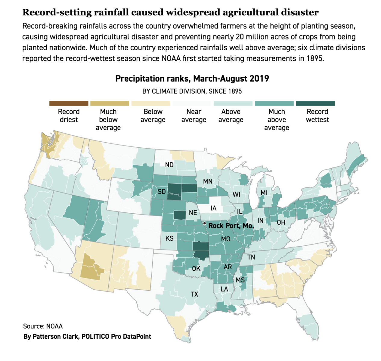 Helping Farmers Adapt to Climate Change?