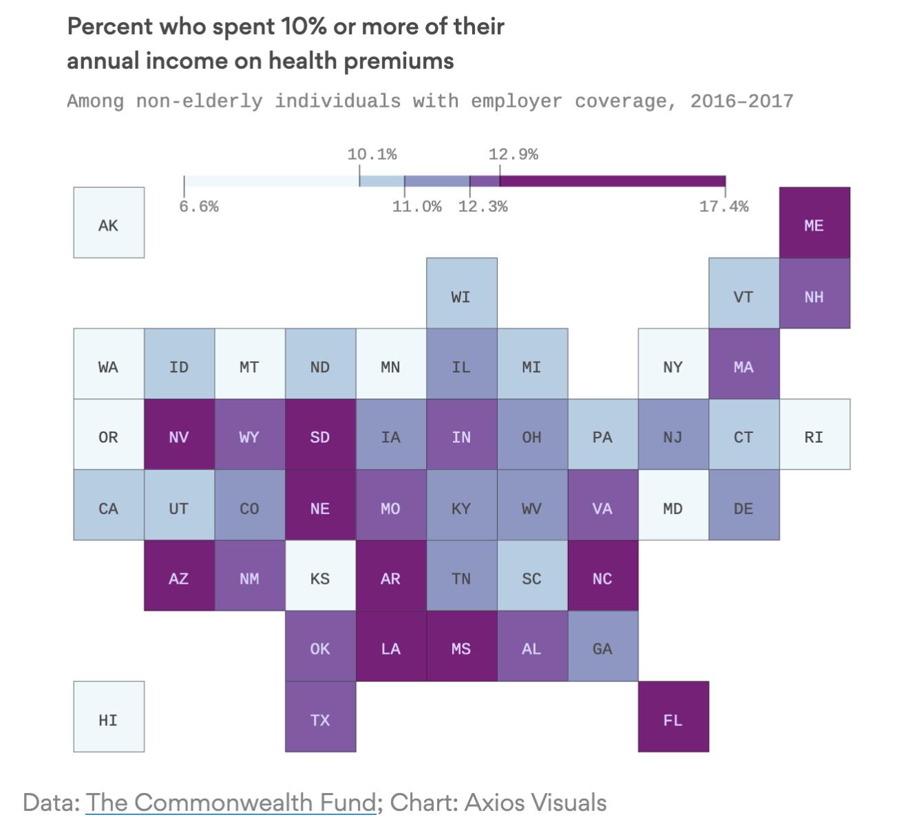 """""""Public options"""" versus Employee Benefits"""