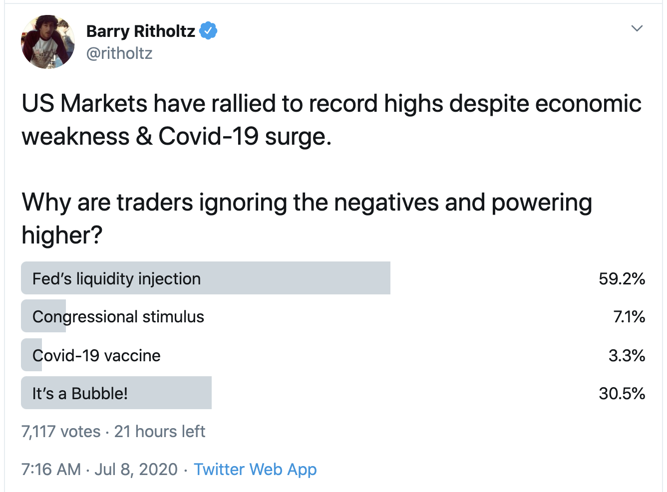 What is Driving Markets? 2