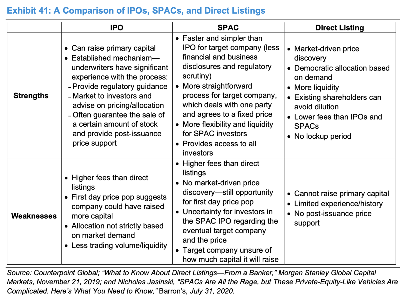 Public to Private Equity 6