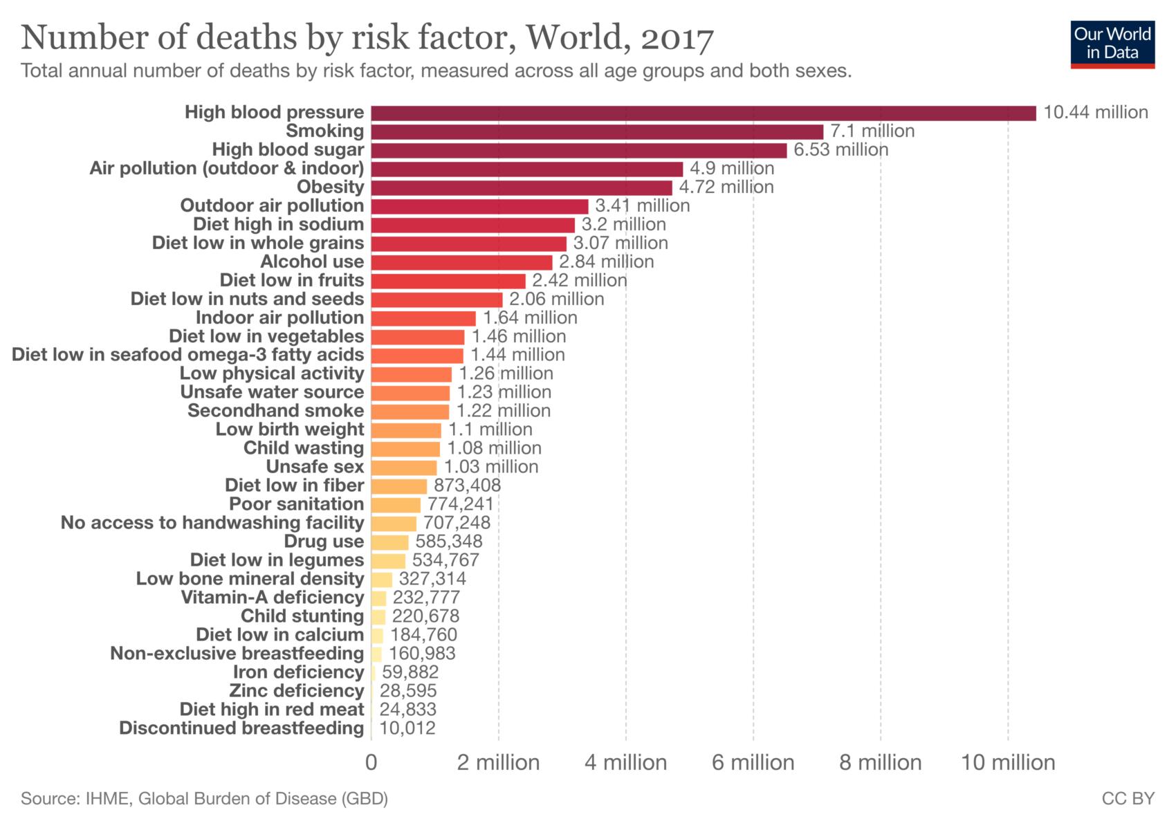 Fear & Data 3