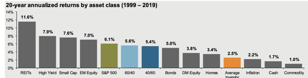 Drawdowns, EPS Growth + Relative Performance 2
